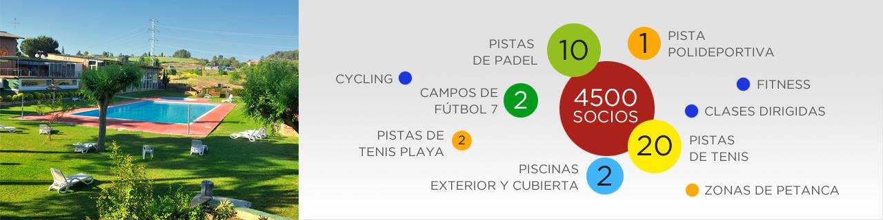Un club deportivo y social Sabadell - Cercle Sabadellès 1856 0ed6309154358